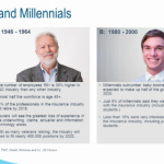 #NAMICAnnual – Great Sessions about Millennials